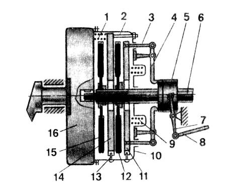 Пристрій корзини зчеплення Т-150, Т-150К