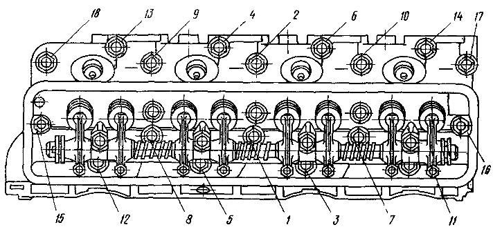 Порядок затяжки шпилек головки цилиндров ГАЗ-66 (ЗМЗ-513)