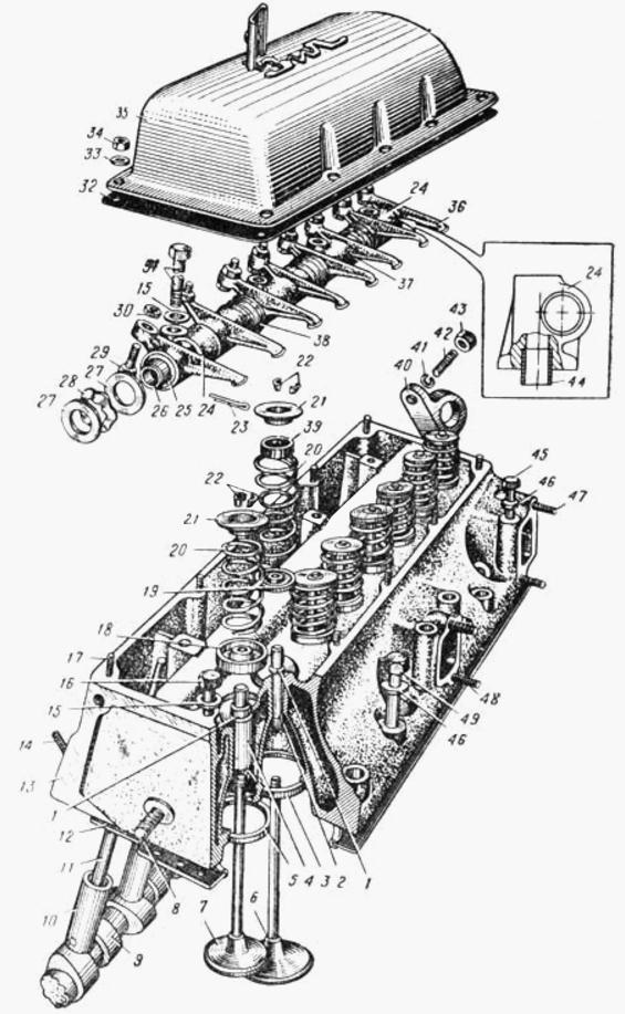Устройство головки блока цилиндров ЗиЛ-375 (Урал-375)